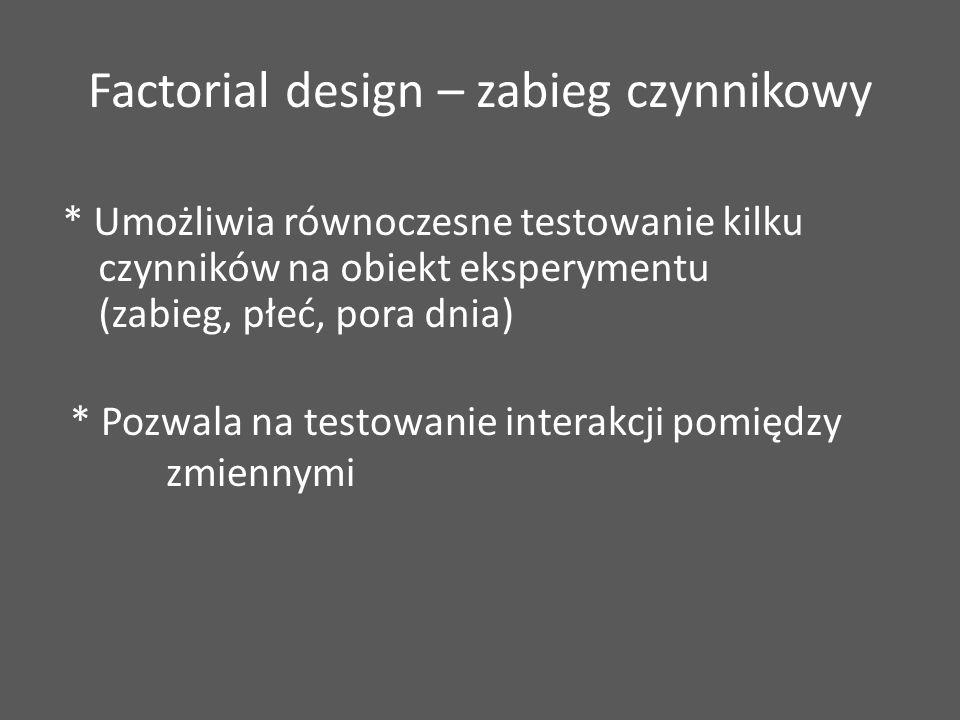 Factorial design – zabieg czynnikowy * Umożliwia równoczesne testowanie kilku czynników na obiekt eksperymentu (zabieg, płeć, pora dnia) * Pozwala na testowanie interakcji pomiędzy zmiennymi