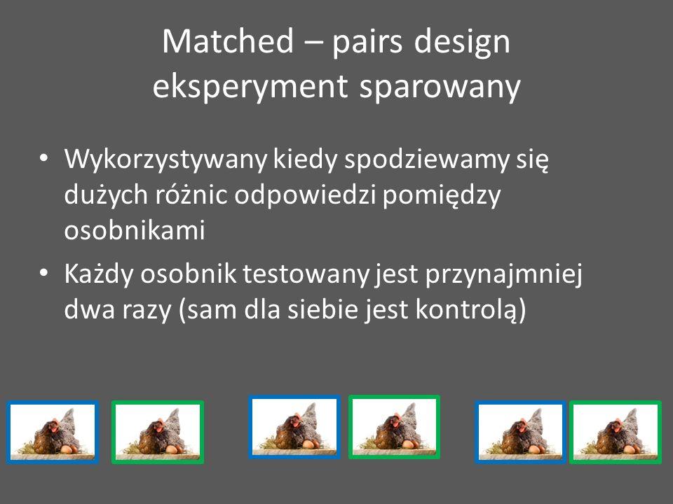Matched – pairs design eksperyment sparowany Wykorzystywany kiedy spodziewamy się dużych różnic odpowiedzi pomiędzy osobnikami Każdy osobnik testowany