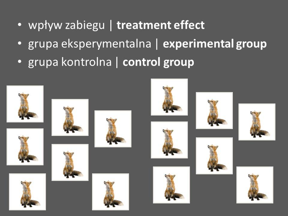 wpływ zabiegu   treatment effect grupa eksperymentalna   experimental group grupa kontrolna   control group TREAT