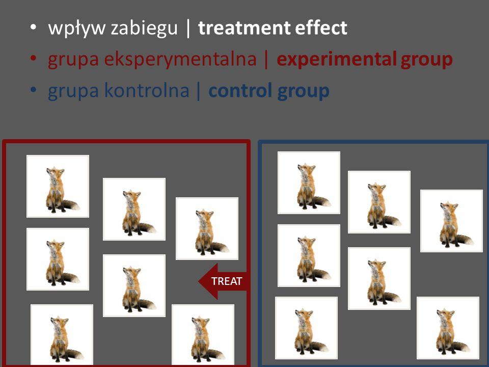 Matched – pairs design eksperyment sparowany Wykorzystywany kiedy spodziewamy się dużych różnic odpowiedzi pomiędzy osobnikami Każdy osobnik testowany jest przynajmniej dwa razy (sam dla siebie jest kontrolą)