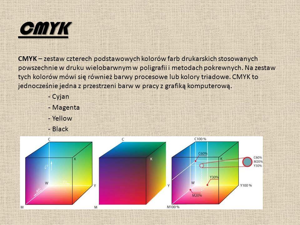 HSV HSV - model opisu przestrzeni barw zaproponowany w 1978 roku przez Alveya Raya Smitha.