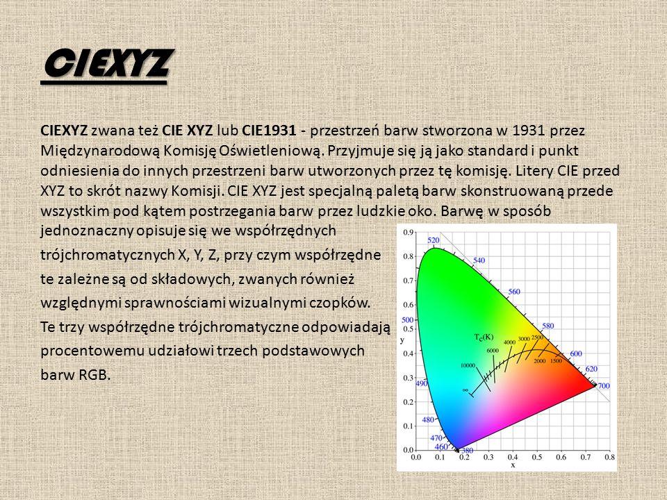 CIEXYZ CIEXYZ zwana też CIE XYZ lub CIE1931 - przestrzeń barw stworzona w 1931 przez Międzynarodową Komisję Oświetleniową.