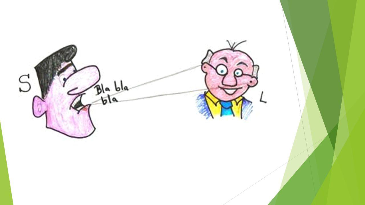Komunikacja niewerbalna Zespół niewerbalnych komunikatów nadawanych i odbieranych przez ludzi na wszystkich niewerbalnych kanałach jednocześnie.