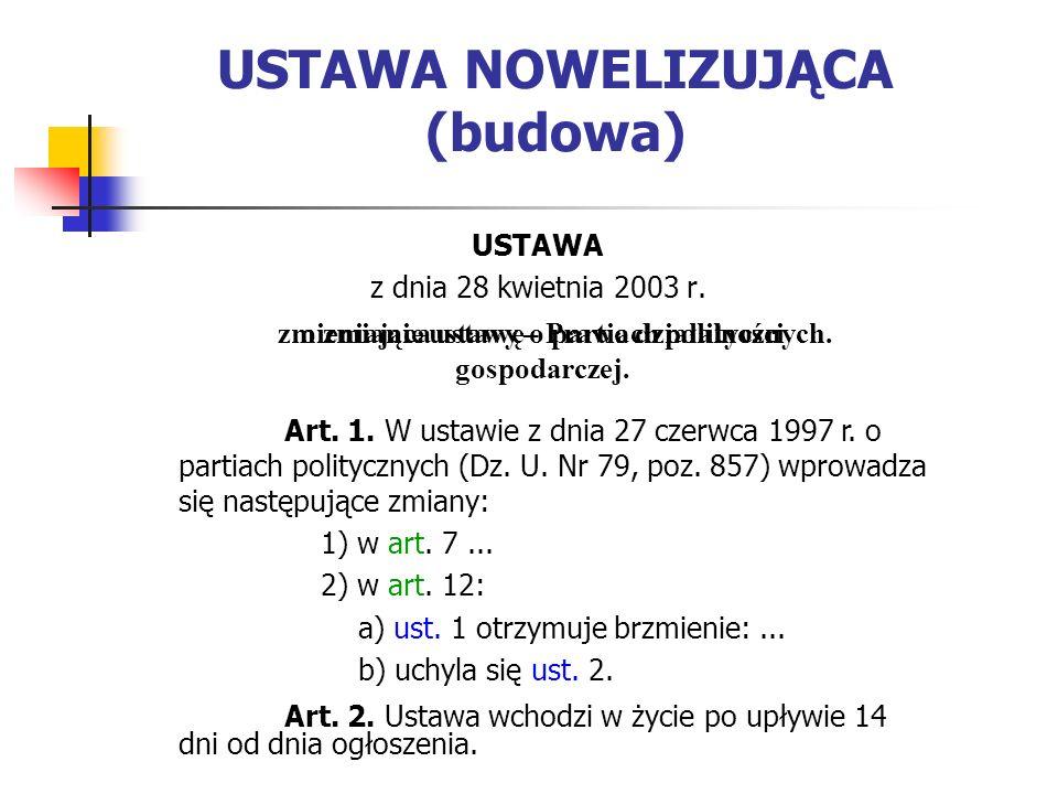 USTAWA NOWELIZUJĄCA (budowa) USTAWA z dnia 28 kwietnia 2003 r.