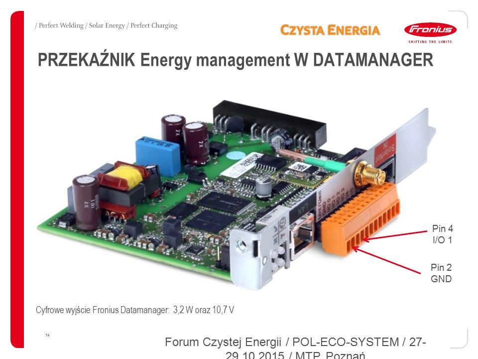 PRZEKAŹNIK Energy management W DATAMANAGER Cyfrowe wyjście Fronius Datamanager: 3,2 W oraz 10,7 V 14 Forum Czystej Energii / POL-ECO-SYSTEM / 27- 29.1