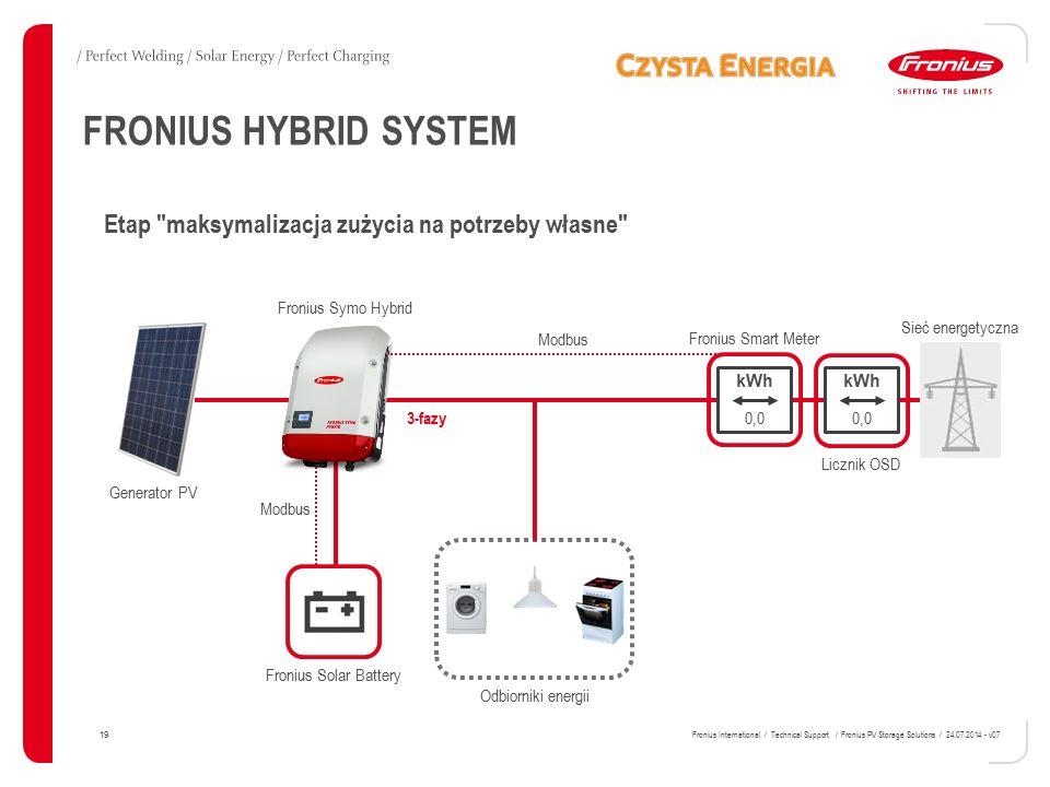 Etap maksymalizacja zużycia na potrzeby własne FRONIUS HYBRID SYSTEM 19 Fronius International / Technical Support / Fronius PV Storage Solutions / 24.07.2014 - v07 0,0 kWh 0,0 Generator PV Fronius Symo Hybrid Fronius Solar Battery Fronius Smart Meter Sieć energetyczna Odbiorniki energii Modbus 3-fazy 0,0 kWh 0,0 Licznik OSD