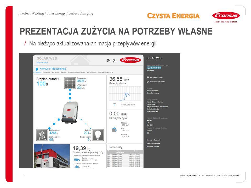 PREZENTACJA ZUŻYCIA NA POTRZEBY WŁASNE 7 Forum Czystej Energii / POL-ECO-SYSTEM / 27-29.10.2015 / MTP, Poznań / Na bieżąco aktualizowana animacja przepływów energii