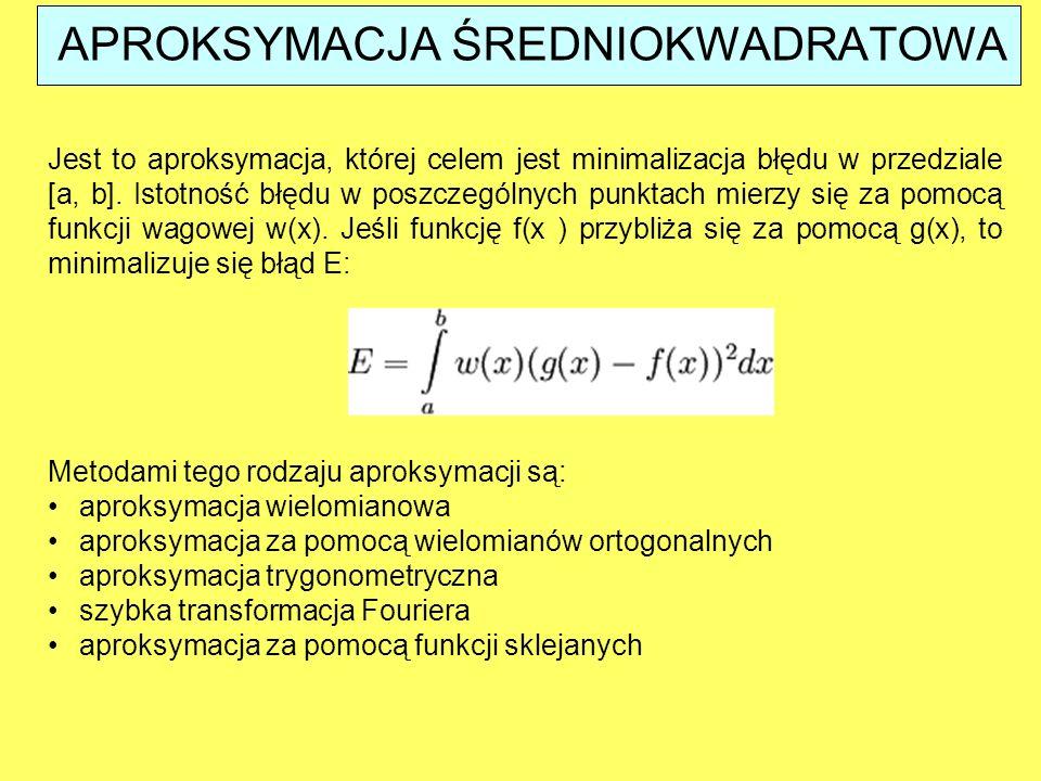 Jest to aproksymacja, której celem jest minimalizacja błędu w przedziale [a, b]. Istotność błędu w poszczególnych punktach mierzy się za pomocą funkcj