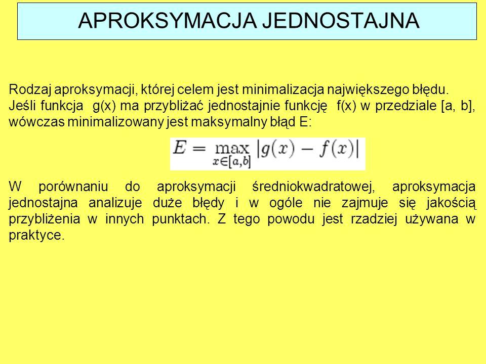 Rodzaj aproksymacji, której celem jest minimalizacja największego błędu. Jeśli funkcja g(x) ma przybliżać jednostajnie funkcję f(x) w przedziale [a, b