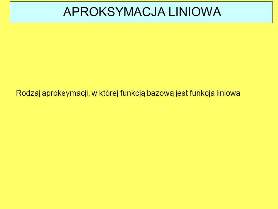 Rodzaj aproksymacji, w której funkcją bazową jest funkcja liniowa APROKSYMACJA LINIOWA