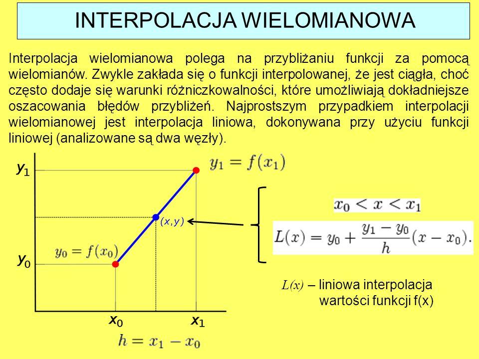 Interpolacja wielomianowa polega na przybliżaniu funkcji za pomocą wielomianów.