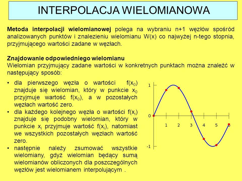 dla pierwszego węzła o wartości f(x 0 ) znajduje się wielomian, który w punkcie x 0 przyjmuje wartość f(x 0 ), a w pozostałych węzłach wartość zero. d