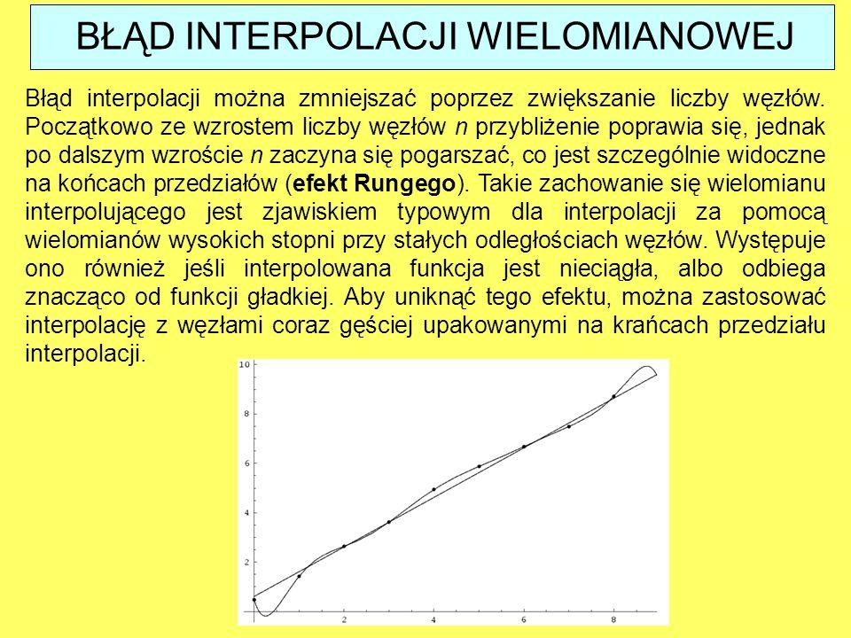 Błąd interpolacji można zmniejszać poprzez zwiększanie liczby węzłów.