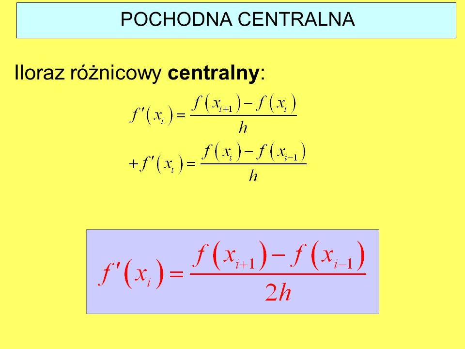 POCHODNA CENTRALNA Iloraz różnicowy centralny:
