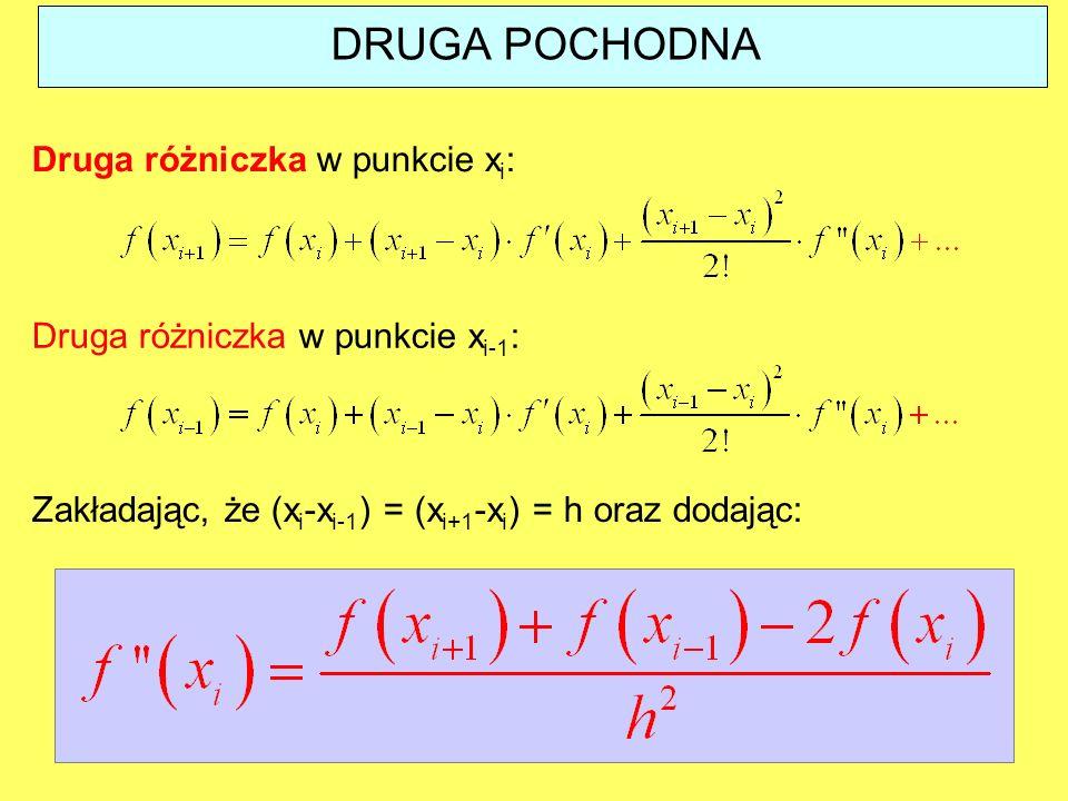 DRUGA POCHODNA Druga różniczka w punkcie x i : Druga różniczka w punkcie x i-1 : Zakładając, że (x i -x i-1 ) = (x i+1 -x i ) = h oraz dodając: