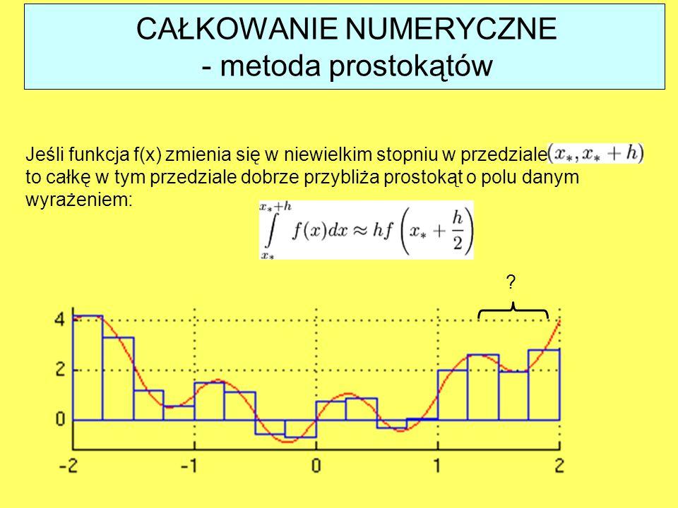 Jeśli funkcja f(x) zmienia się w niewielkim stopniu w przedziale to całkę w tym przedziale dobrze przybliża prostokąt o polu danym wyrażeniem: CAŁKOWA