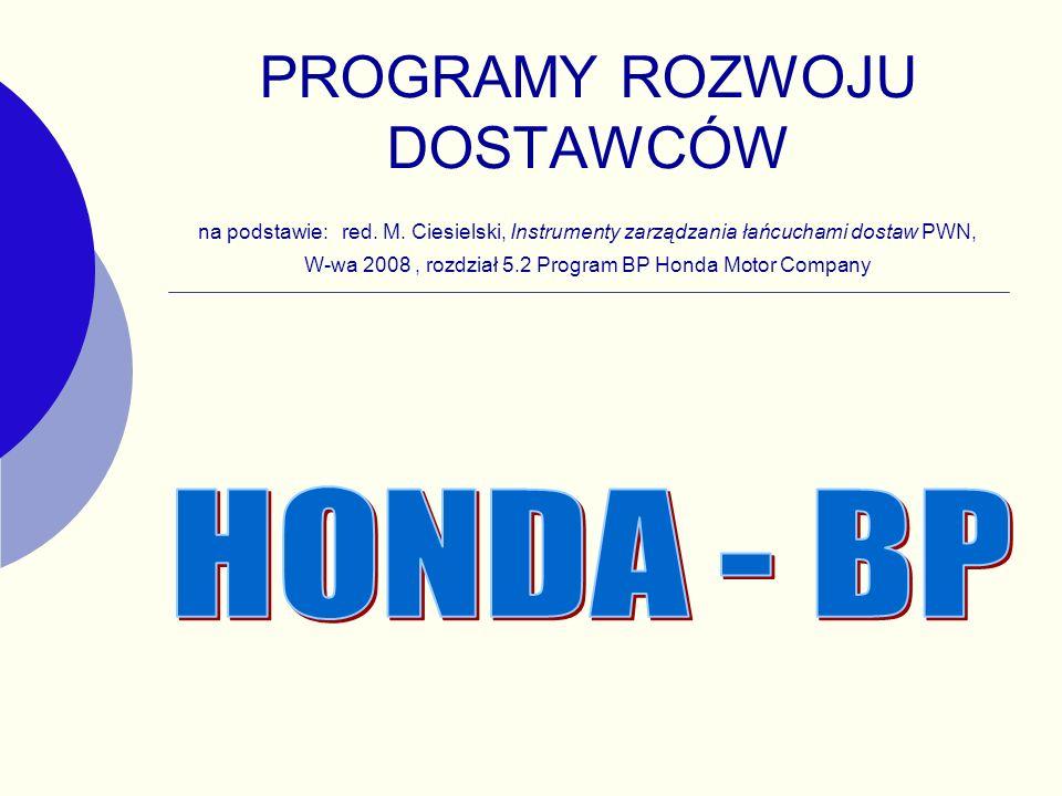 PROGRAMY ROZWOJU DOSTAWCÓW na podstawie: red. M. Ciesielski, Instrumenty zarządzania łańcuchami dostaw PWN, W-wa 2008, rozdział 5.2 Program BP Honda M