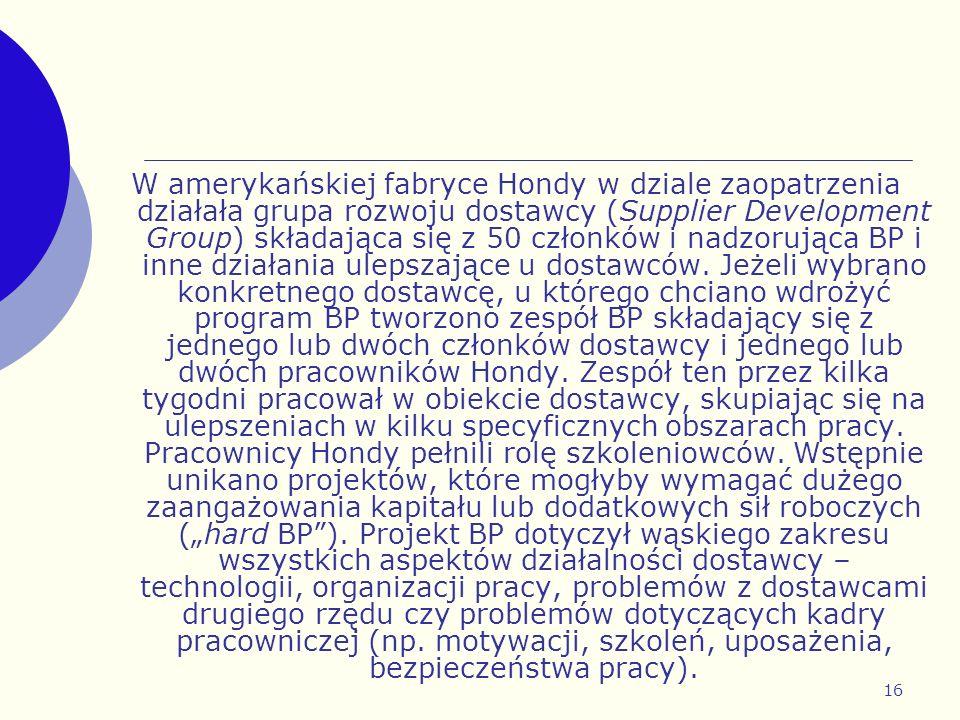 16 W amerykańskiej fabryce Hondy w dziale zaopatrzenia działała grupa rozwoju dostawcy (Supplier Development Group) składająca się z 50 członków i nad