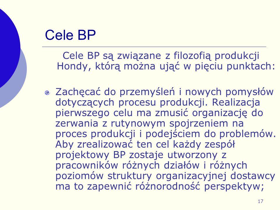 17 Cele BP Cele BP są związane z filozofią produkcji Hondy, którą można ująć w pięciu punktach: Zachęcać do przemyśleń i nowych pomysłów dotyczących p