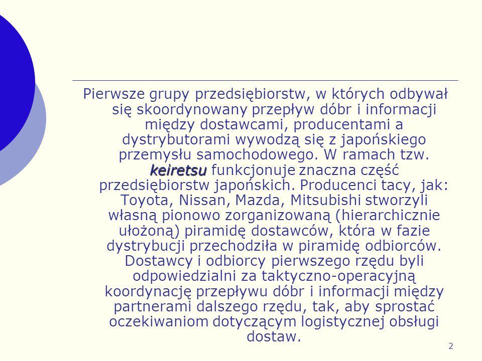 2 keiretsu Pierwsze grupy przedsiębiorstw, w których odbywał się skoordynowany przepływ dóbr i informacji między dostawcami, producentami a dystrybuto