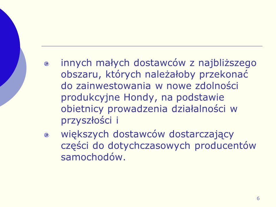 6 innych małych dostawców z najbliższego obszaru, których należałoby przekonać do zainwestowania w nowe zdolności produkcyjne Hondy, na podstawie obie