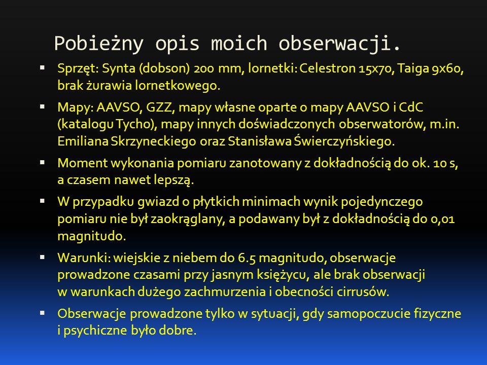 Pobieżny opis moich obserwacji.  Sprzęt: Synta (dobson) 200 mm, lornetki: Celestron 15x70, Taiga 9x60, brak żurawia lornetkowego.  Mapy: AAVSO, GZZ,