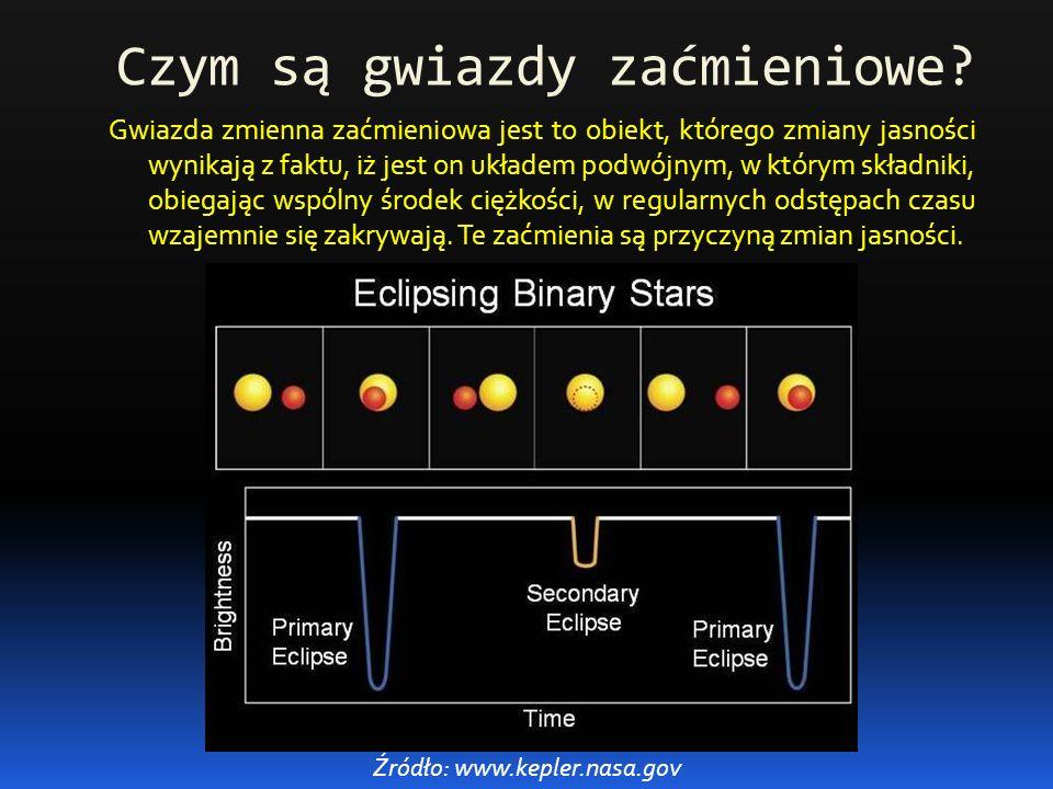 Czym są gwiazdy zaćmieniowe? Gwiazda zmienna zaćmieniowa jest to obiekt, którego zmiany jasności wynikają z faktu, iż jest on układem podwójnym, w któ
