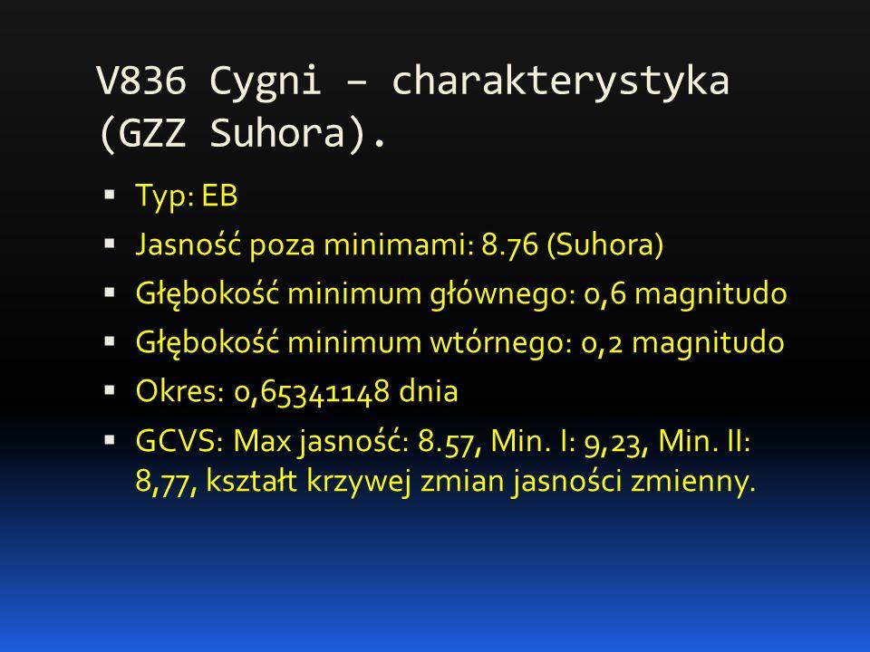 V836 Cygni – charakterystyka (GZZ Suhora).  Typ: EB  Jasność poza minimami: 8.76 (Suhora)  Głębokość minimum głównego: 0,6 magnitudo  Głębokość mi