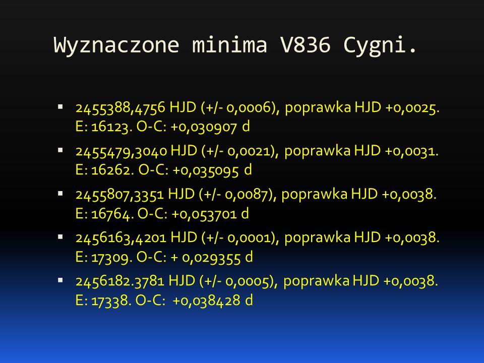 Wyznaczone minima V836 Cygni. 2455388,4756 HJD (+/- 0,0006), poprawka HJD +0,0025.