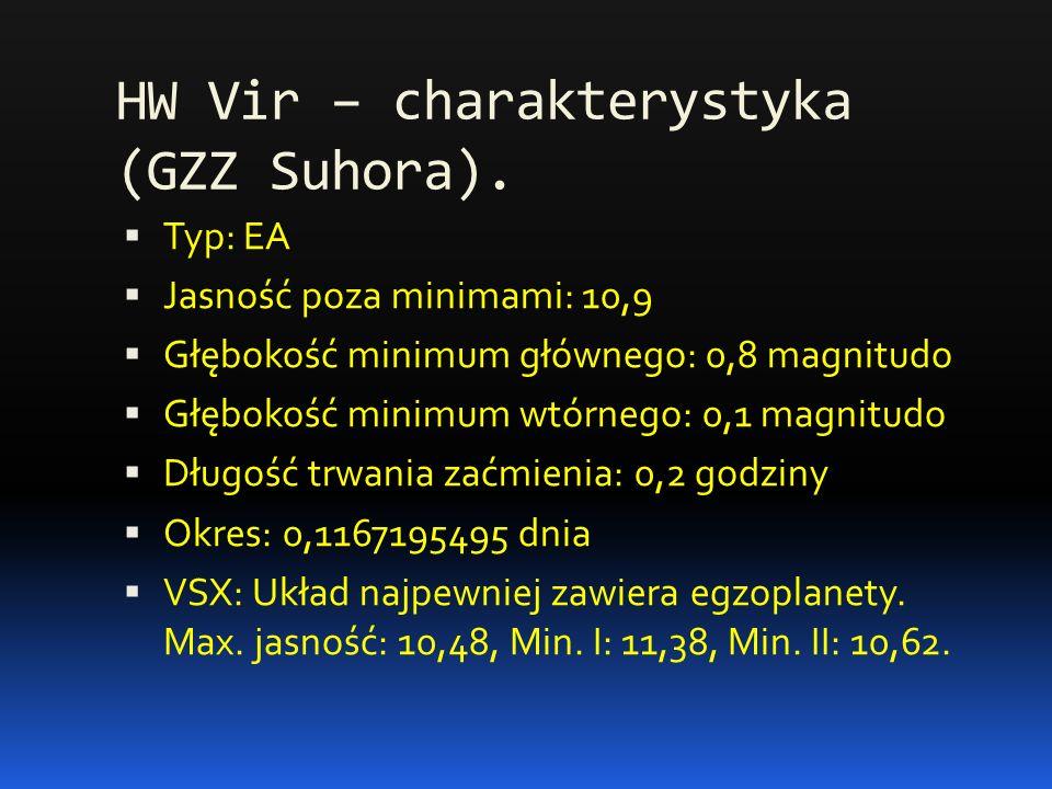 HW Vir – charakterystyka (GZZ Suhora).  Typ: EA  Jasność poza minimami: 10,9  Głębokość minimum głównego: 0,8 magnitudo  Głębokość minimum wtórneg