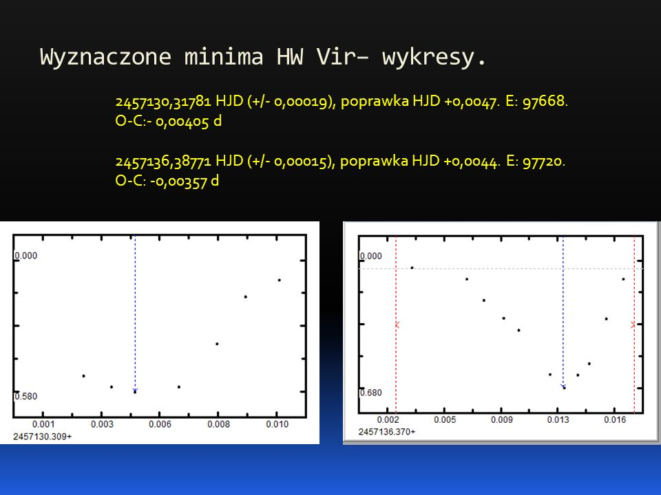 Wyznaczone minima HW Vir– wykresy. 2457130,31781 HJD (+/- 0,00019), poprawka HJD +0,0047. E: 97668. O-C:- 0,00405 d 2457136,38771 HJD (+/- 0,00015), p