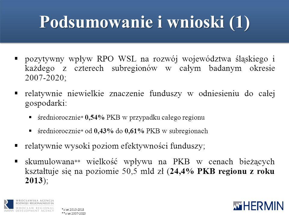 Podsumowanie i wnioski (1)  pozytywny wpływ RPO WSL na rozwój województwa śląskiego i każdego z czterech subregionów w całym badanym okresie 2007- 20