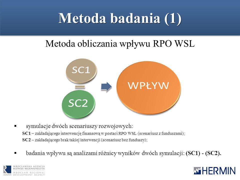Metoda badania (1) Metoda obliczania wpływu RPO WSL  symulacje dwóch scenariuszy rozwojowych: SC1 – zakładającego interwencję finansową w postaci RPO WSL (scenariusz z funduszami); SC2 – zakładającego brak takiej interwencji (scenariusz bez funduszy);  badania wpływu są analizami różnicy wyników dwóch symulacji: (SC1) - (SC2).
