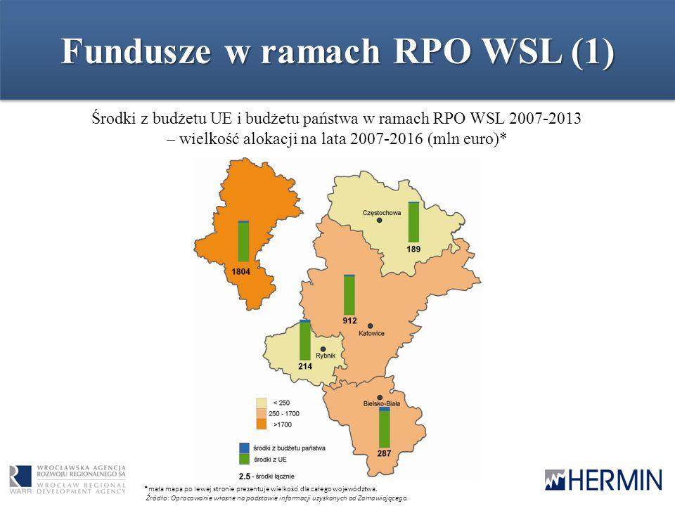 Fundusze w ramach RPO WSL (1) Środki z budżetu UE i budżetu państwa w ramach RPO WSL 2007-2013 – wielkość alokacji na lata 2007-2016 (mln euro)* *mała mapa po lewej stronie prezentuje wielkości dla całego województwa.