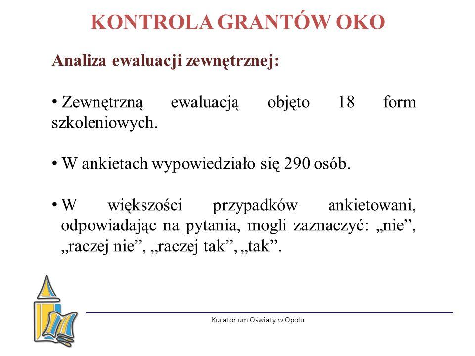Kuratorium Oświaty w Opolu KONTROLA GRANTÓW OKO Analiza ewaluacji zewnętrznej: Zewnętrzną ewaluacją objęto 18 form szkoleniowych.