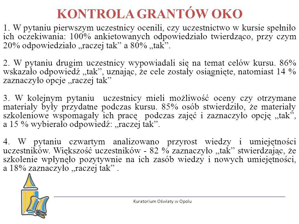 Kuratorium Oświaty w Opolu KONTROLA GRANTÓW OKO 1.