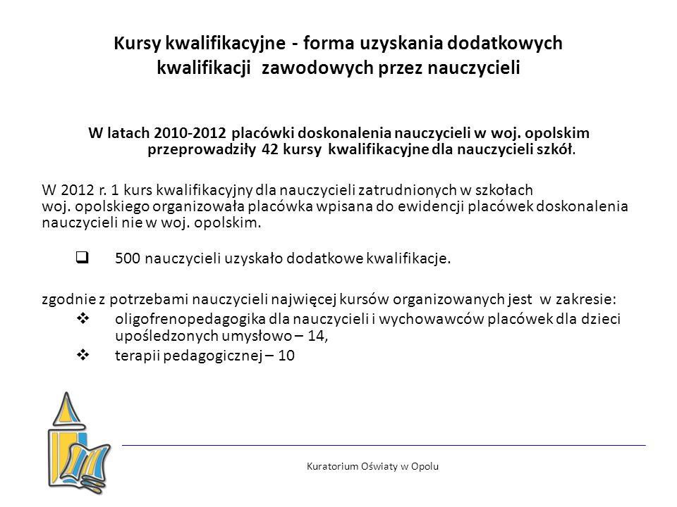 Kursy kwalifikacyjne - forma uzyskania dodatkowych kwalifikacji zawodowych przez nauczycieli W latach 2010-2012 placówki doskonalenia nauczycieli w woj.