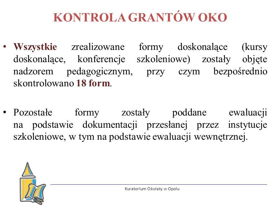 Kuratorium Oświaty w Opolu KONTROLA GRANTÓW OKO Wszystkie zrealizowane formy doskonalące (kursy doskonalące, konferencje szkoleniowe) zostały objęte nadzorem pedagogicznym, przy czym bezpośrednio skontrolowano 18 form.