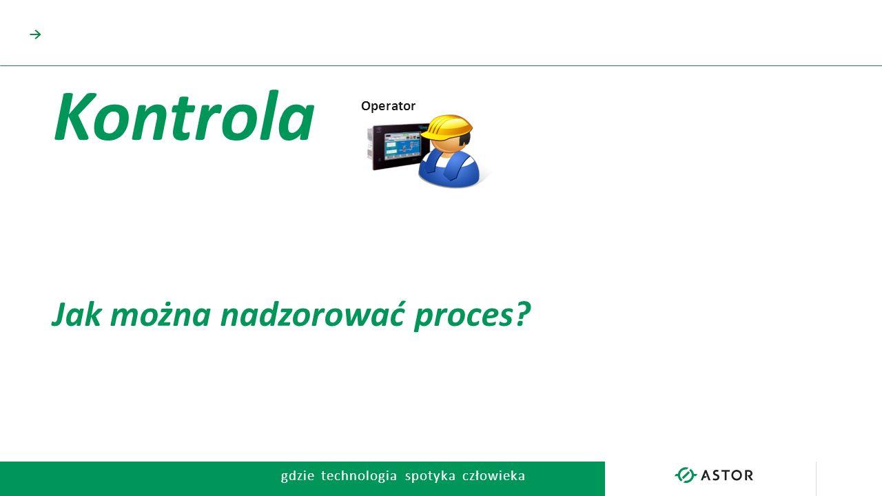 gdzie technologia spotyka człowieka → Kontrola Jak można nadzorować proces? Operator