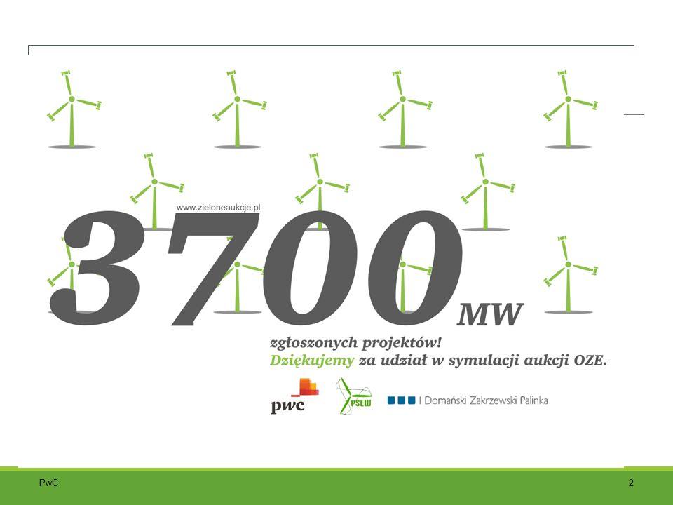 """Ustalony przez nas budżet i wolumeny aukcji były tożsame z projektem rozporządzenia Ministra Gospodarki """"w sprawie maksymalnej ilości i wartości energii elektrycznej z odnawialnych źródeł energii, która może być sprzedana w drodze aukcji w 2016 r. W świetle niejasności dotyczących rozdziału wolumenu dla instalacji o produktywności poniżej 4000 MWh i o mocy zainstalowanej mniejszej lub równiej 1 MWe w symulacji aukcji przyjęto, iż 25% wolumenu aukcyjnego dla instalacji nowych o produktywności poniżej 4000MWh/MW/rok zarezerwowane jest właśnie dla tych instalacji 3 Budżet i wolumeny aukcji"""