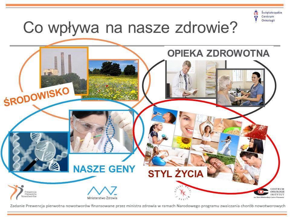 Świętokrzyskie Centrum Onkologii Co wpływa na nasze zdrowie.