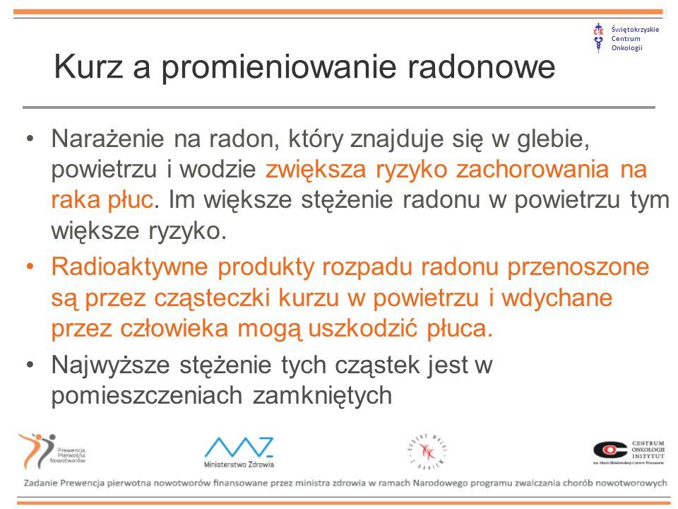 Świętokrzyskie Centrum Onkologii Kurz a promieniowanie radonowe Narażenie na radon, który znajduje się w glebie, powietrzu i wodzie zwiększa ryzyko za