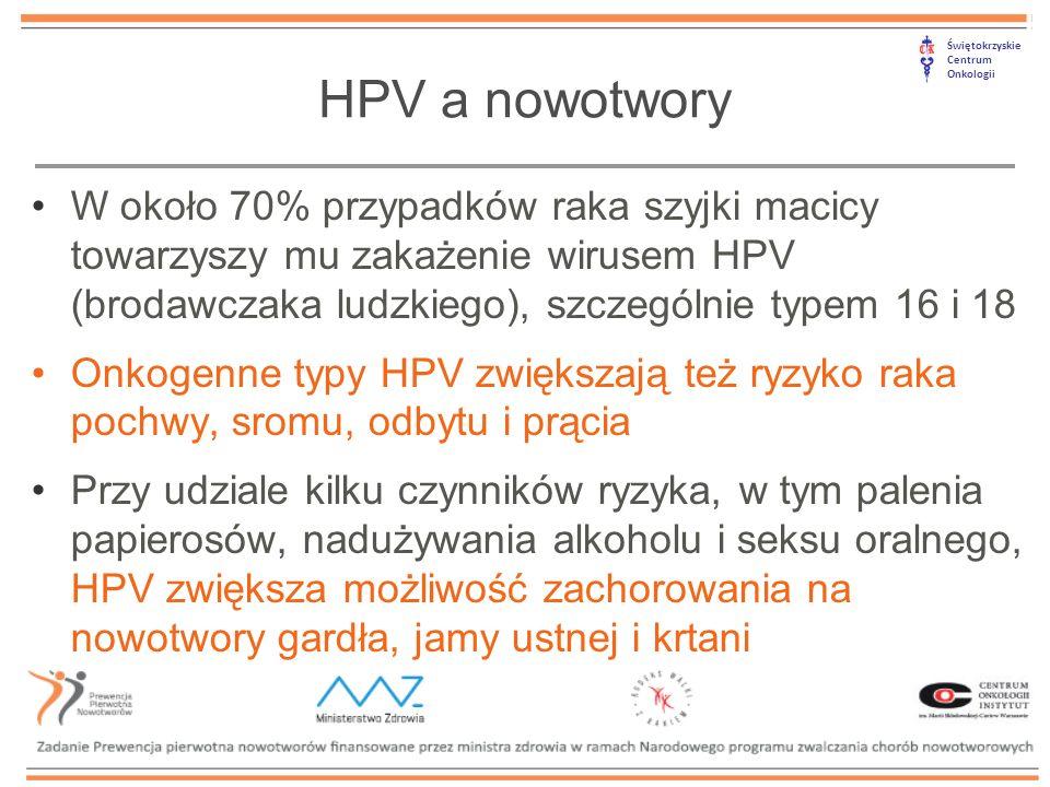 Świętokrzyskie Centrum Onkologii HPV a nowotwory W około 70% przypadków raka szyjki macicy towarzyszy mu zakażenie wirusem HPV (brodawczaka ludzkiego), szczególnie typem 16 i 18 Onkogenne typy HPV zwiększają też ryzyko raka pochwy, sromu, odbytu i prącia Przy udziale kilku czynników ryzyka, w tym palenia papierosów, nadużywania alkoholu i seksu oralnego, HPV zwiększa możliwość zachorowania na nowotwory gardła, jamy ustnej i krtani