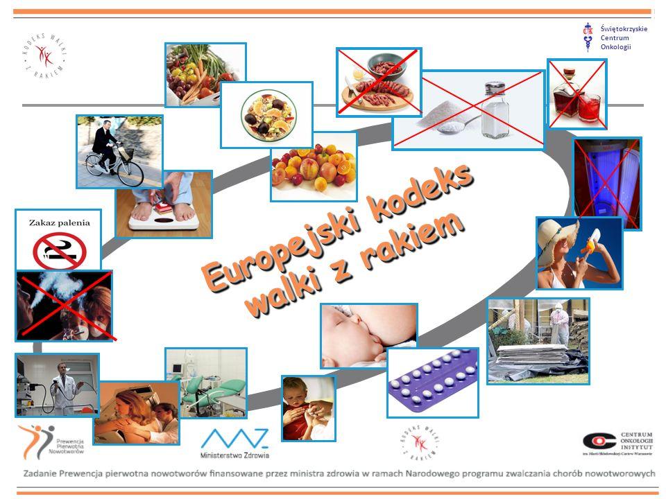 Świętokrzyskie Centrum Onkologii Czy ja realizuję w swoim życiu zalecenia Europejskiego kodeksu walki z rakiem?