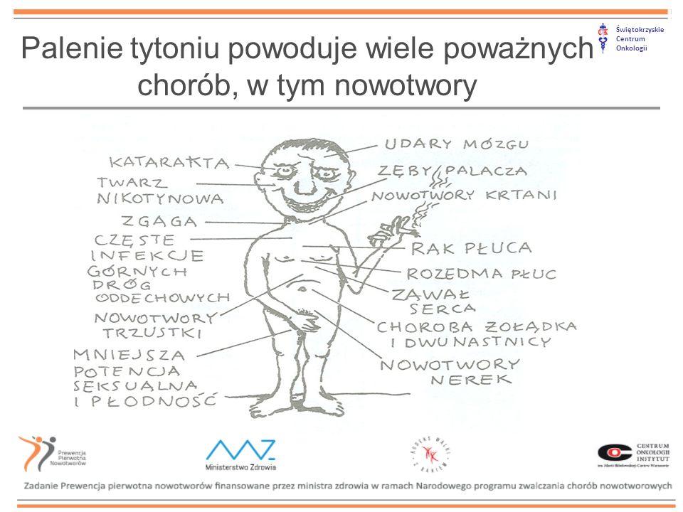Świętokrzyskie Centrum Onkologii Czytaj etykiety i wybieraj zdrowo!!!