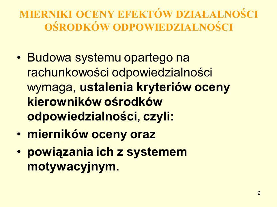 9 MIERNIKI OCENY EFEKTÓW DZIAŁALNOŚCI OŚRODKÓW ODPOWIEDZIALNOŚCI Budowa systemu opartego na rachunkowości odpowiedzialności wymaga, ustalenia kryterió
