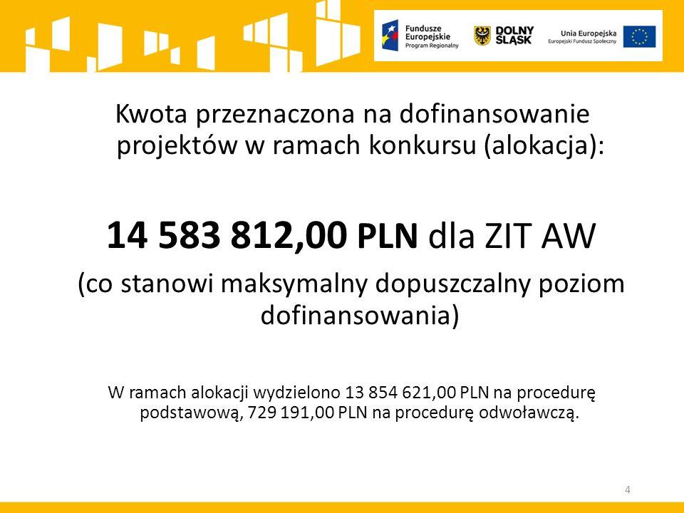 Kwota przeznaczona na dofinansowanie projektów w ramach konkursu (alokacja): 14 583 812,00 PLN dla ZIT AW (co stanowi maksymalny dopuszczalny poziom dofinansowania) W ramach alokacji wydzielono 13 854 621,00 PLN na procedurę podstawową, 729 191,00 PLN na procedurę odwoławczą.