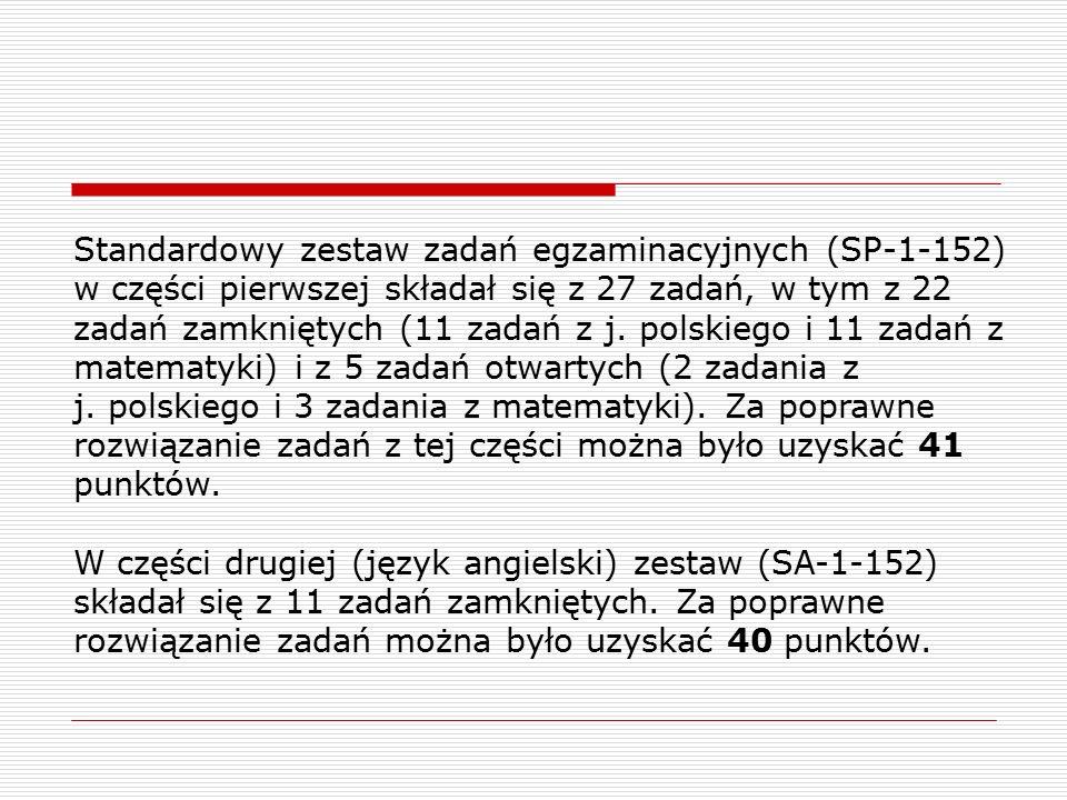 Standardowy zestaw zadań egzaminacyjnych (SP-1-152) w części pierwszej składał się z 27 zadań, w tym z 22 zadań zamkniętych (11 zadań z j. polskiego i