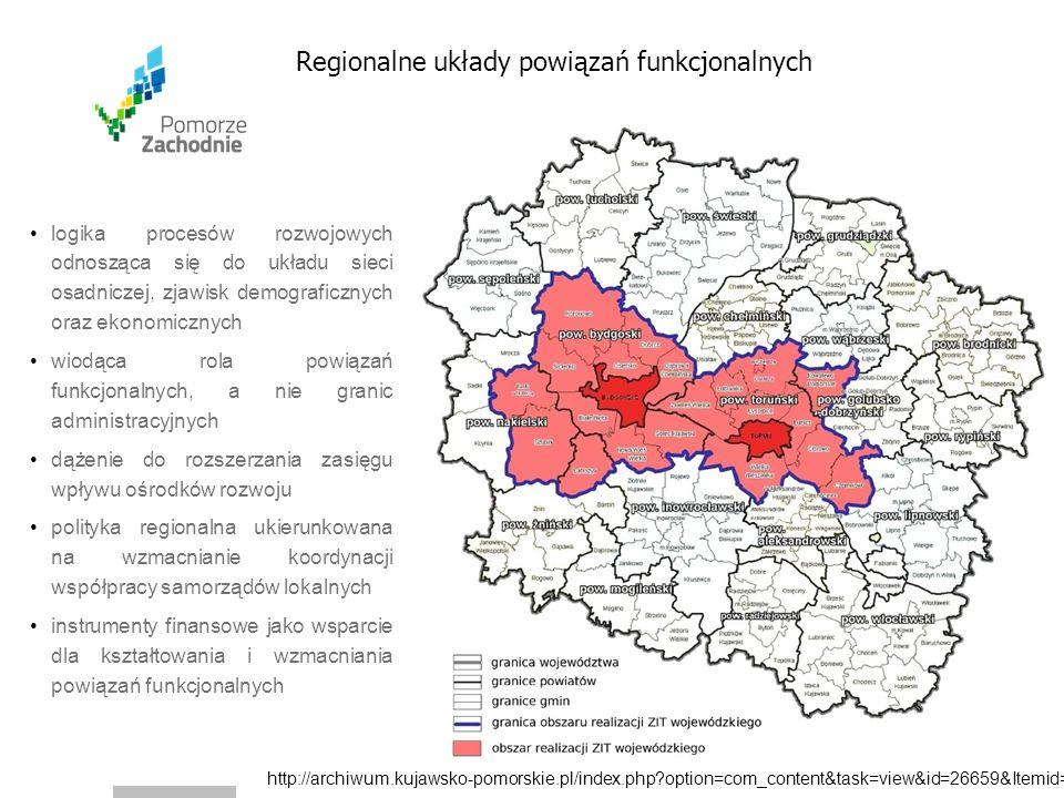 http://archiwum.kujawsko-pomorskie.pl/index.php option=com_content&task=view&id=26659&Itemid=1 logika procesów rozwojowych odnosząca się do układu sieci osadniczej, zjawisk demograficznych oraz ekonomicznych wiodąca rola powiązań funkcjonalnych, a nie granic administracyjnych dążenie do rozszerzania zasięgu wpływu ośrodków rozwoju polityka regionalna ukierunkowana na wzmacnianie koordynacji współpracy samorządów lokalnych instrumenty finansowe jako wsparcie dla kształtowania i wzmacniania powiązań funkcjonalnych Regionalne układy powiązań funkcjonalnych