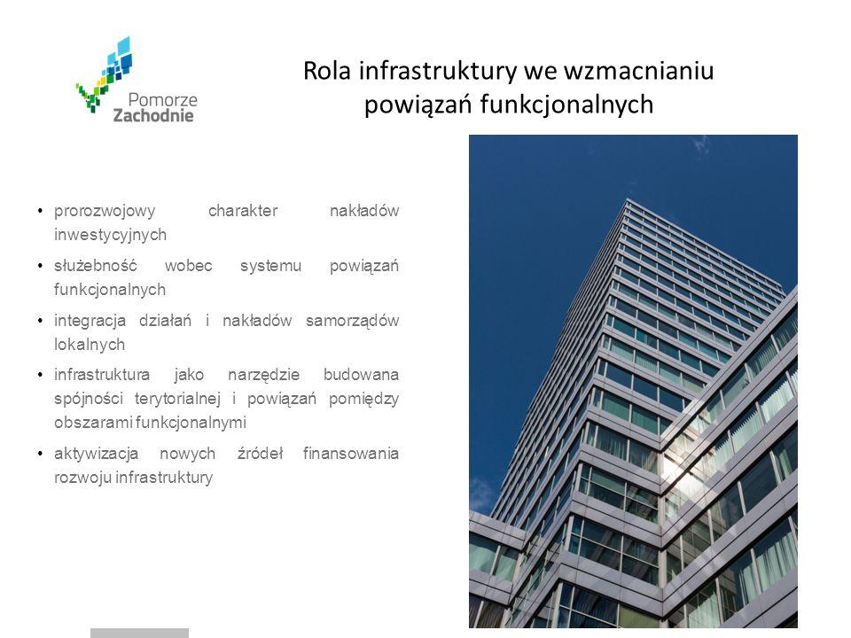 Rola infrastruktury we wzmacnianiu powiązań funkcjonalnych prorozwojowy charakter nakładów inwestycyjnych służebność wobec systemu powiązań funkcjonalnych integracja działań i nakładów samorządów lokalnych infrastruktura jako narzędzie budowana spójności terytorialnej i powiązań pomiędzy obszarami funkcjonalnymi aktywizacja nowych źródeł finansowania rozwoju infrastruktury